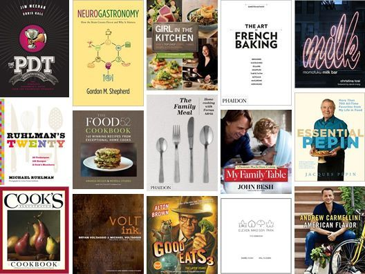 Cookbooks 790 xxx